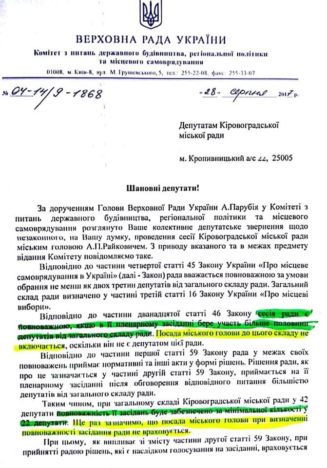 Комітет ВР вважає, що одна із сесій міськради Кропивницького була неправомочною. ДОКУМЕНТИ - 1 - Події - Без Купюр
