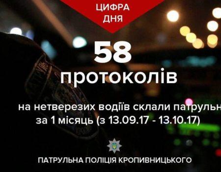 Майже 60 нетверезих водіїв виявили патрульні Кропивницького за місяць