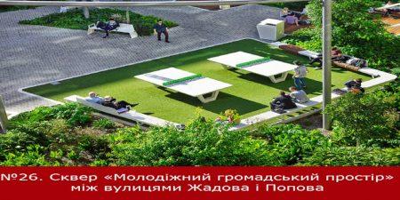 """Що гальмує створення скверу """"Молодіжний громадський простір"""" у Кропивницькому"""