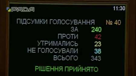 Як нардепи від Кіровоградщини голосували за медреформу