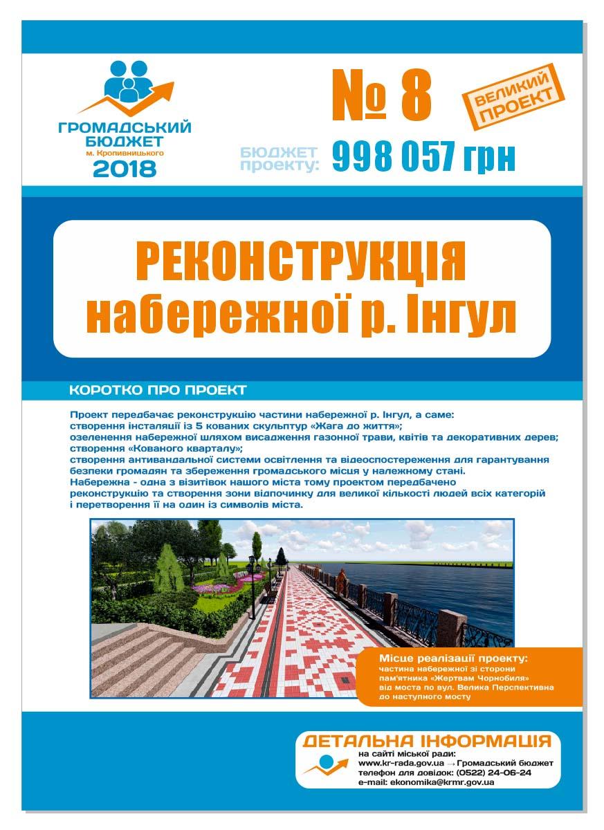Якою жителі Кропивницького хочуть бачити набережну міста. ФОТО - 1 - Життя - Без Купюр
