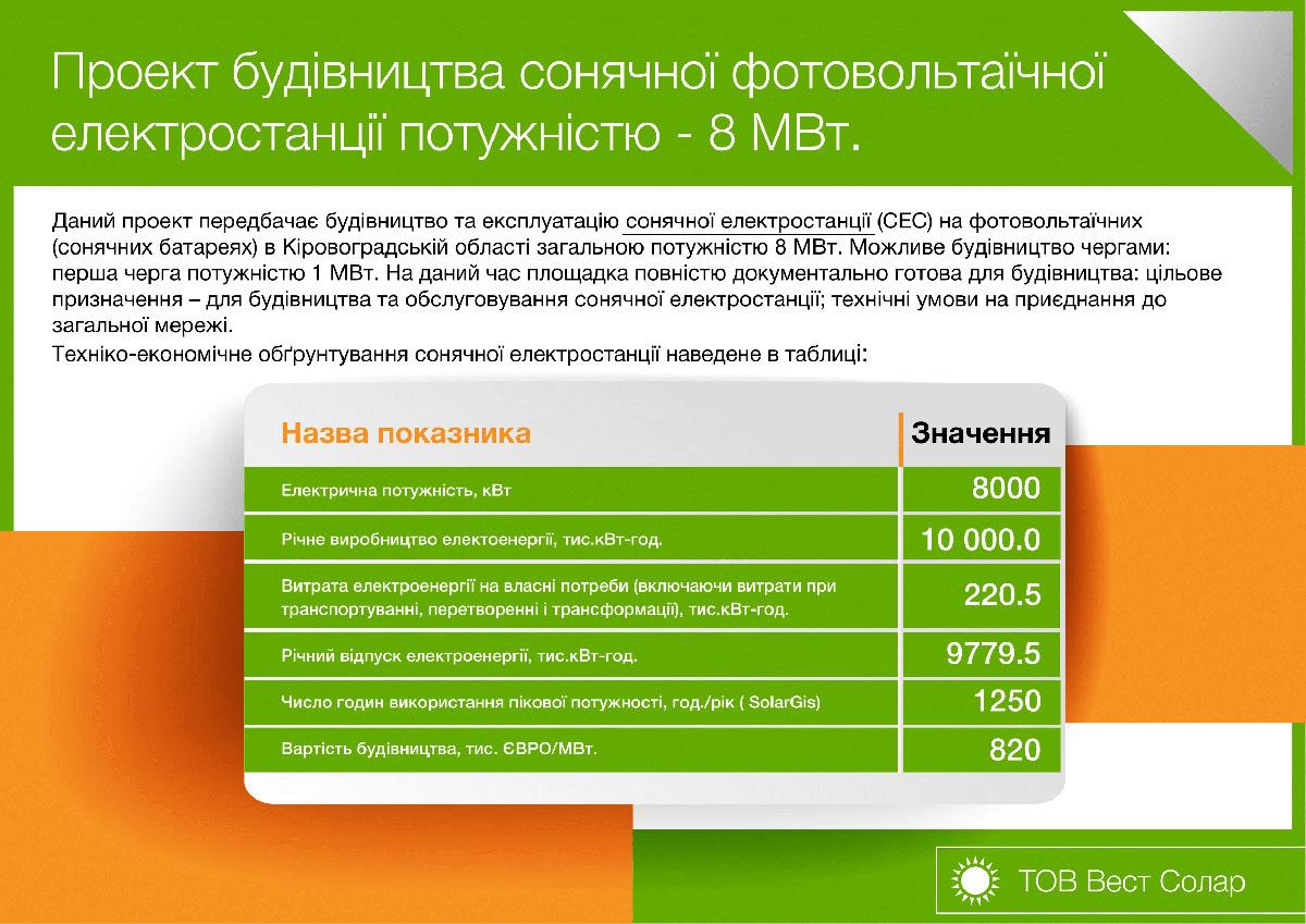 На Кіровоградщниі розробили інвестиційний проект будівництва сонячної електростанції. ІНФОГРАФІКА - 2 - Бізнес - Без Купюр
