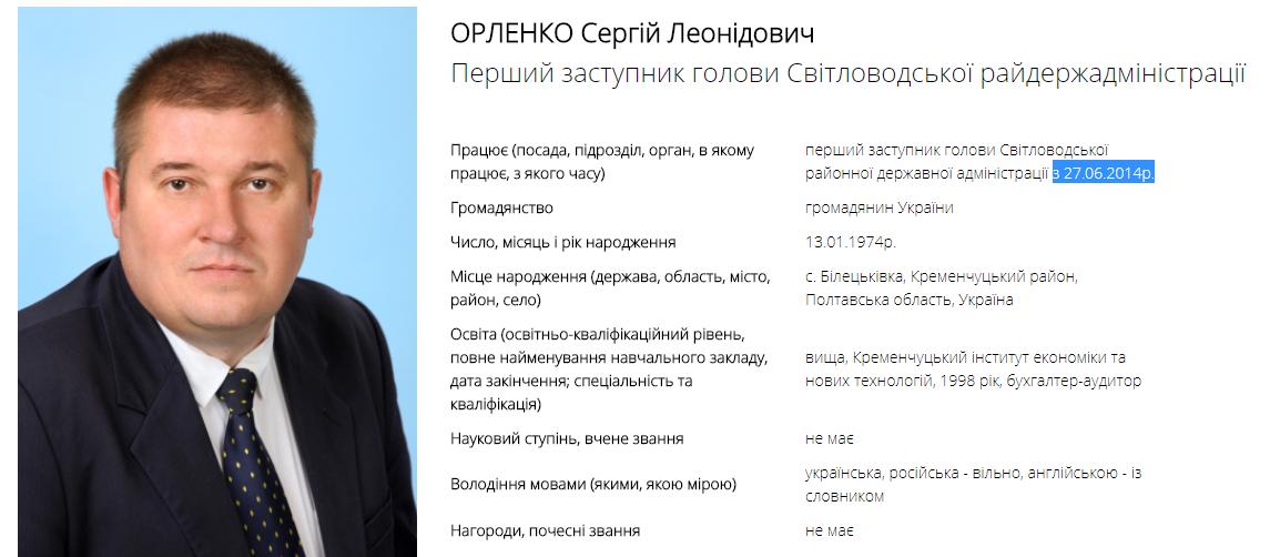 За підозрою у хабарництві затримали посадовців у Світловодську. ФОТО - 1 - Корупція - Без Купюр