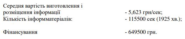 Скільки міська рада Кропивницького планує витратити на піар у новому році 3