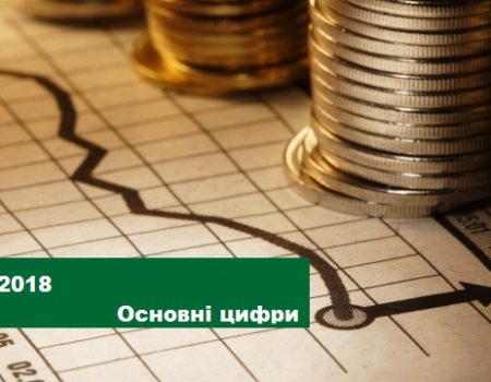 Бюджет Кропивницького на 2018 рік – основні цифри. ІНФОГРАФІКА