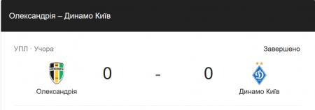 """На Кіровоградщині """"Олександрія"""" зіграла в нічию з """"Динамо"""", київський тренер незадоволений арбітром"""