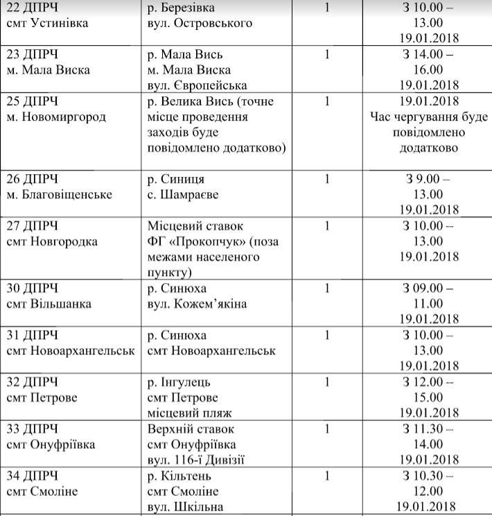 Без Купюр Перелік офіційно визначених на Кіровоградщині місць проведення заходів на Водохреще Життя  Хрещення Господнє Кіровоградщина