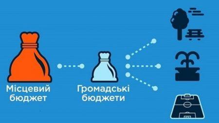 Завтра у Кропивницькому семінар про впровадження Громадського бюджету