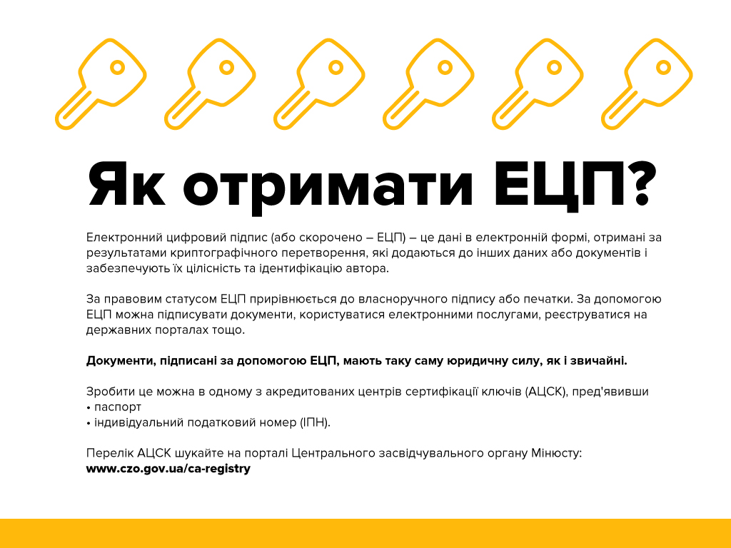Як отримати Електронний цифровий підпис (ЕЦП)