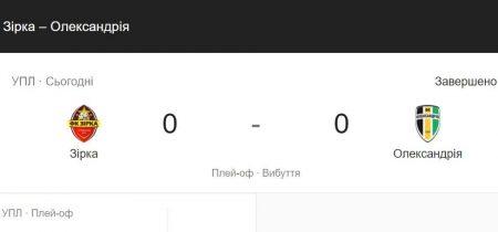 """Кіровоградщина: """"Зірка"""" й """"Олександрія"""" зіграли внічию"""