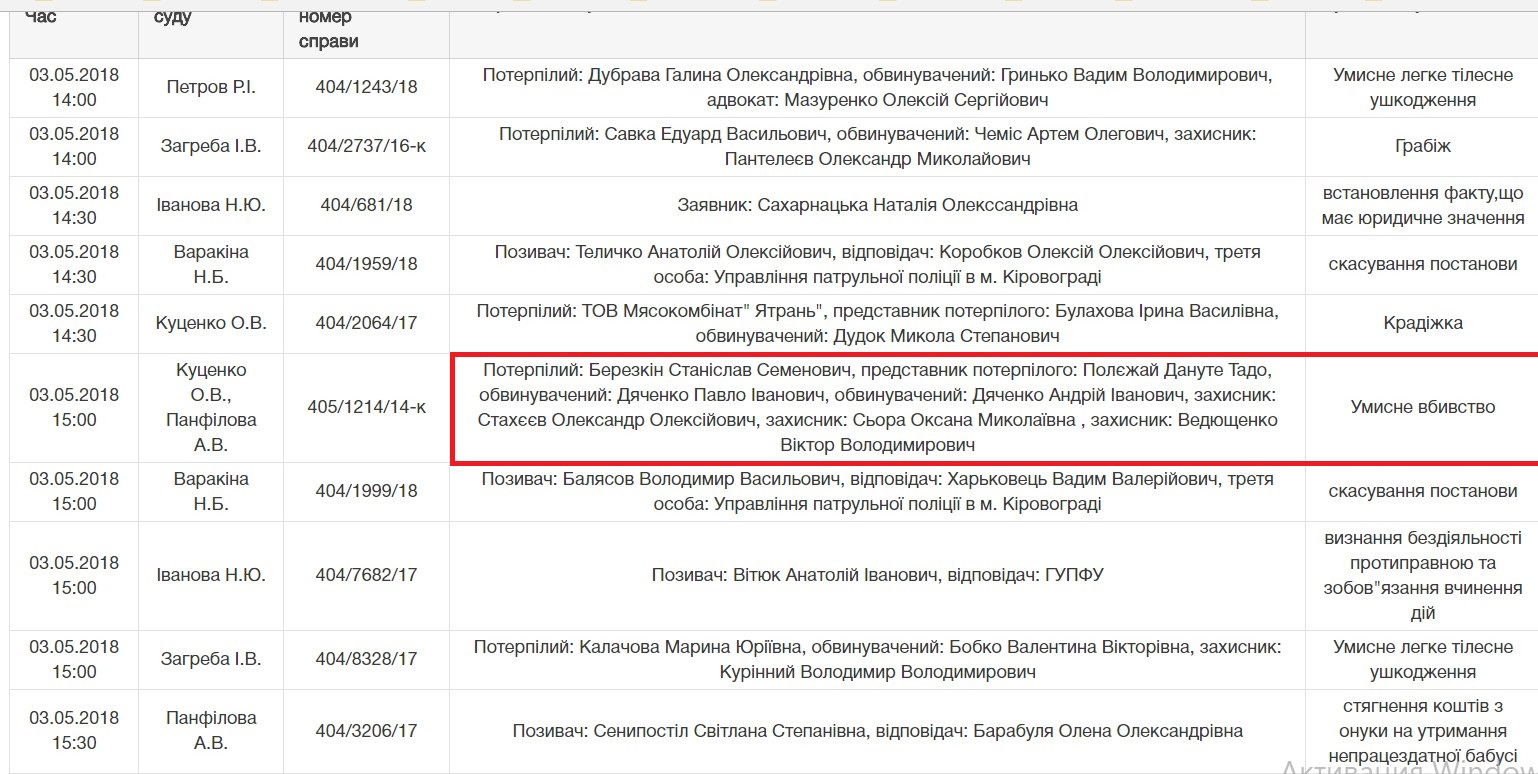 Наступного тижня в Кропивницькому знову слухатиметься справа про замах на вбивство нардепа Березкіна - 1 - Кримінал - Без Купюр