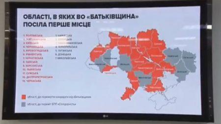 Тимошенко каже, що «Батьківщина» виграла вибори в ОТГ на Кіровоградщині