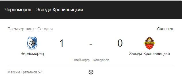 Результати сьогоднішніх матчів двох команд Прем'єр-ліги з Кіровоградщини 2 - Життя - Без Купюр