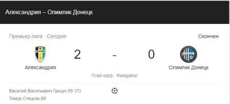 Результати сьогоднішніх матчів двох команд Прем'єр-ліги з Кіровоградщини