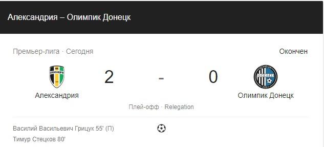 Результати сьогоднішніх матчів двох команд Прем'єр-ліги з Кіровоградщини 1 - Життя - Без Купюр