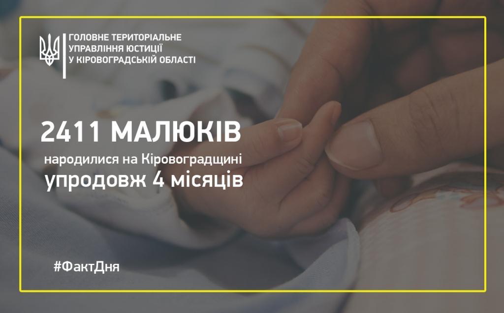 Буржуй, Забава - як ще називали новонароджених на Кіровоградщині цього року? 1
