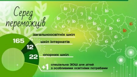10 шкіл з Кіровоградщини отримають компостери для переробки харчових відходів