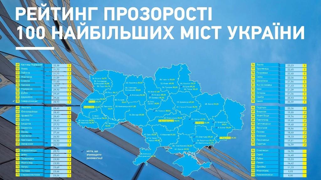 Без Купюр Кропивницький втратив лідерство в рейтингу прозорості Життя  рейтинг прозорості Кропивницький