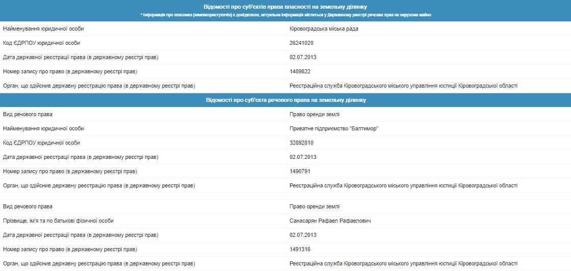 Біля готелю «Київ» у Кропивницькому з'явиться надбудова - 2 - Політика - Без Купюр