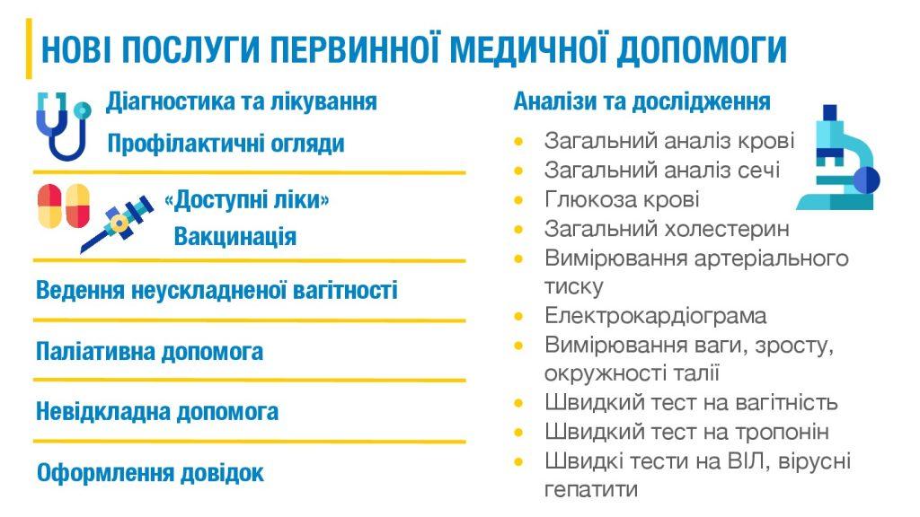 МОЗ оприлюднив перелік медпослуг, що безкоштовно надаватимуться на «первинці» - 3 - Здоров'я - Без Купюр