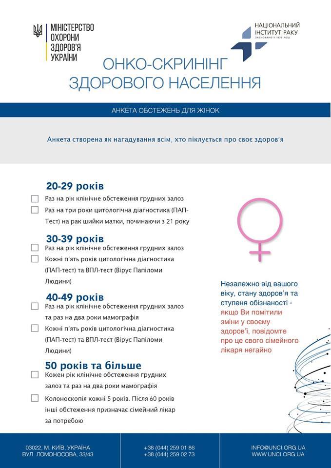 Онко-скринінг: які обстеження і в якому віці треба проходити чоловікам та жінкам - 1 - Здоров'я - Без Купюр