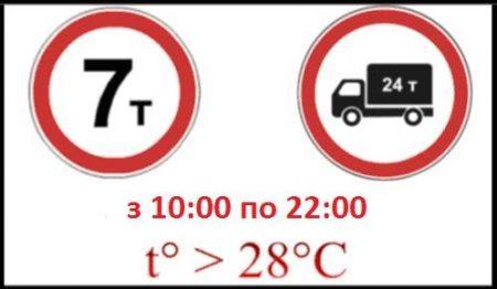 Служба автомобільних доріг у Кіровоградській області нагадує про сезонні обмеження руху