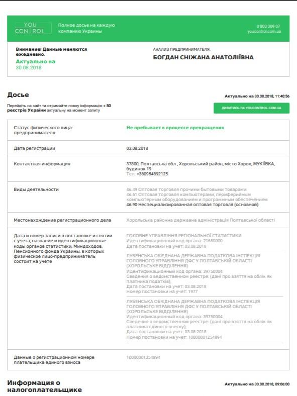 Без Купюр Кропивницьке управління освіти готове віддати замовлення на 2,6 мільйонів ФОПу-«прокладці» без досвіду роботи Розслідування  ФОП управління освіти тендер підприємство закупівлі бізнес ProZorro