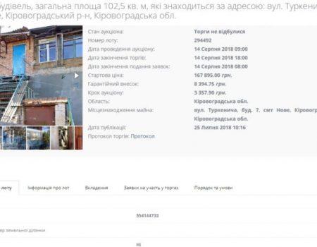 У Кропивницькому громадський активіст добу пробув у приміщенні виконавчої служби
