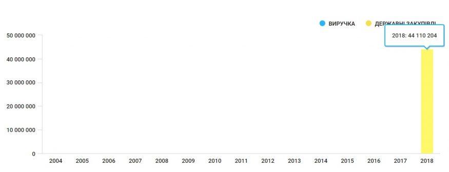 У Кропивницькому на ремонті вулиці Тютюшкіна заробить фірма з орбіти опоблоківців. ФОТО, ВІДЕО - 5 - Розслідування - Без Купюр