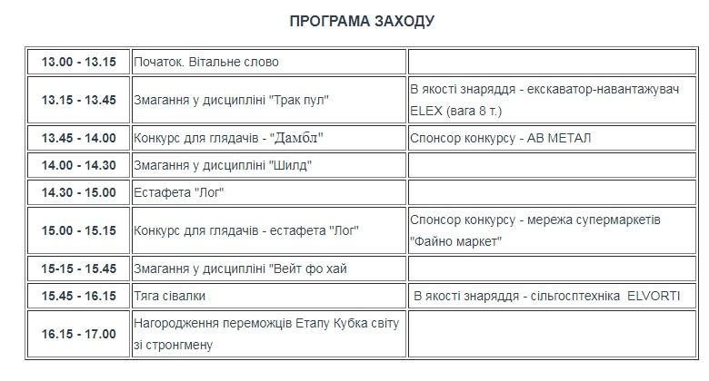 Завтра на AgroExpo відбудуться Міжнародні змагання зі стронгмену - 2 - Події - Без Купюр