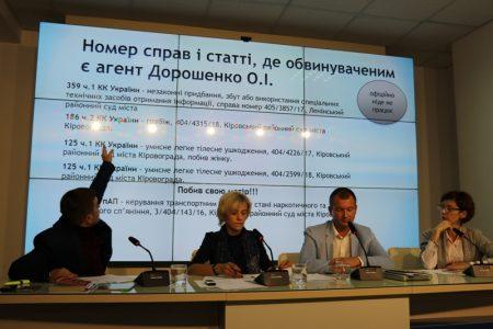 У Кропивницькому опоблоківці «засвітили» «торпеди» правоохоронців