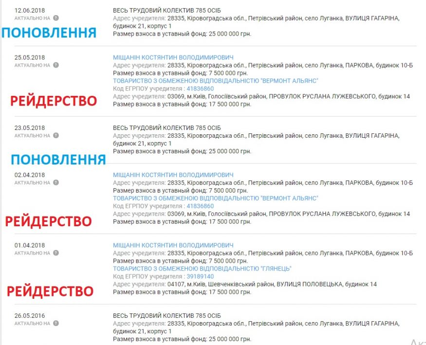 Без Купюр Мешканці Луганки, де орудують рейдери, заявляють про шквал замовних сюжетів проти агрофірми Рейдерство  Рейдерство на Кіровоградщині рейдерство в україні Рейдерство Кіровоградщина