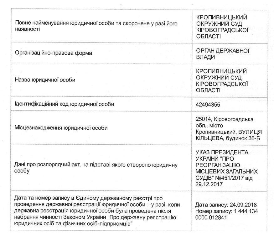 Без Купюр Кропивницький окружний суд зареєстровано як юрособу Життя  суд