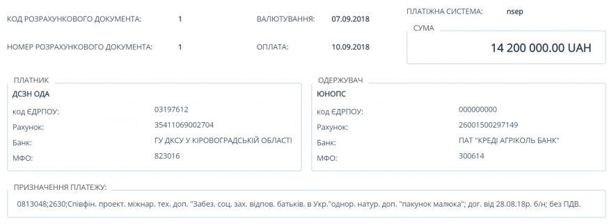 Бебі-бокси для новонароджених Кіровоградщини: піар Уряду за обласний бюджет - 2 - Політика - Без Купюр