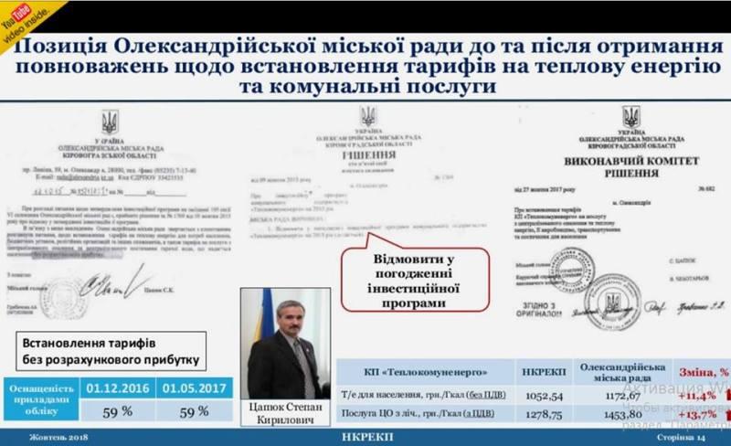Без Купюр Національний регулятор вважає, що в Кропивницькому й Олександрії безпідставно підвищили тарифи на тепло Життя  тариф Олександрія Кропивницький Кіровоградщина