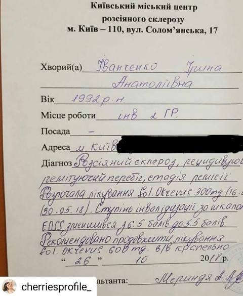 Без Купюр На Кіровоградщині 26-річна дівчина потребує фінансової допомоги для лікування Благодійність  потрібна допомога на лікування Ірина Іванченко благодійність