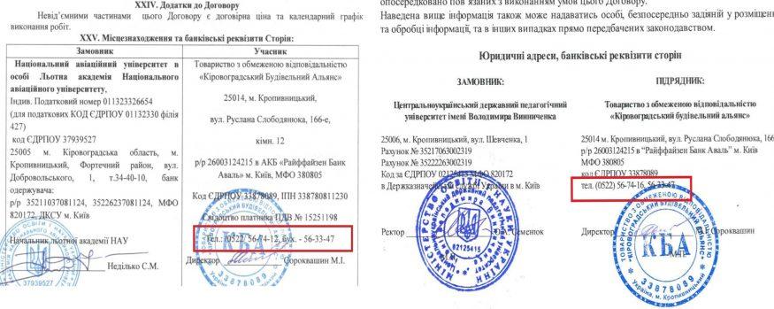 У Кропивницькому субвенцію, яку залучає нардеп, стабільно освоюють дві фірми - 4 - Найважливiше - Без Купюр