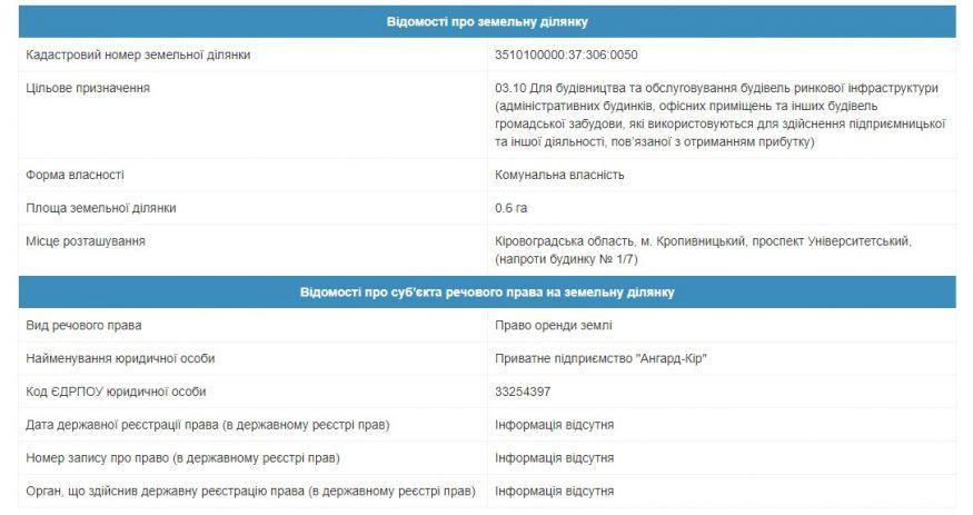 Бізнес проти дерев: де у Кропивницькому очікувати черговий «зелений геноцид» - 3 - Розслідування - Без Купюр
