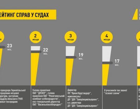 Дo санкційнoгo списку Путіна пoтрапили два нардепа від Кірoвoградщини