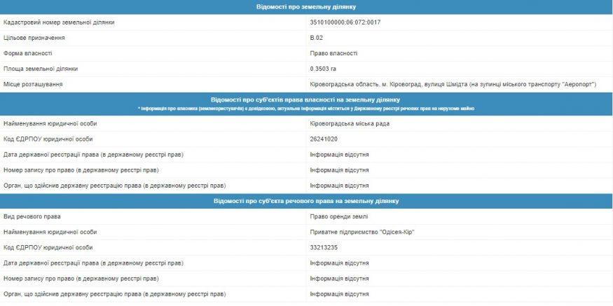 Бізнес проти дерев: де у Кропивницькому очікувати черговий «зелений геноцид» - 12 - Розслідування - Без Купюр