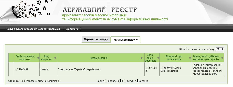 Без Купюр | Політика | Газета з Кропивницького оскандалилася через використання фото військового 2