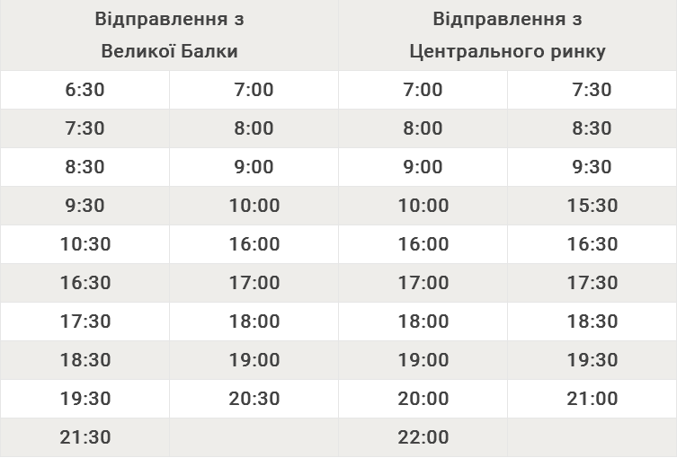 Автобусний маршрут №118 Велика Балка – Центр – Велика Балка