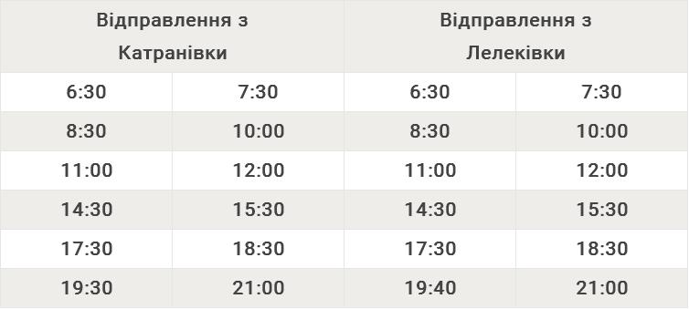 Автобусний маршрут №130А Катранівка – Лелеківка