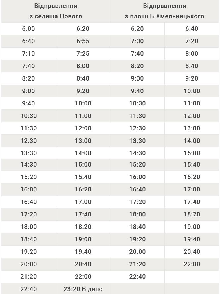 Автобусний маршрут №274 Площа Богдана Хмельницького – селище Нове