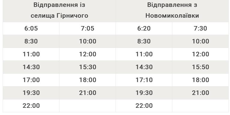Автобусний маршрут №46 селище Гірниче – Новомиколаївка