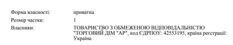 Міський голова Кропивницького поповнив власний бізнес новою фірмою 2