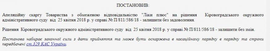 Чверть аптечного ринку Кіровоградщини контролює сім'я екс-нардепа Шарова. Хто ще є на ринку? 2