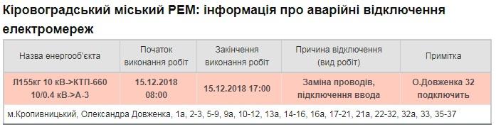 Без Купюр На одній з вулиць Кропивницького до вечора не буде світла Життя  Кропивницький відключення світла