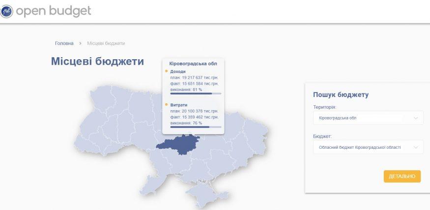 Бюджет Кропивницького можна переглянути в доступній онлайн-візуалізації - 1 - Життя - Без Купюр