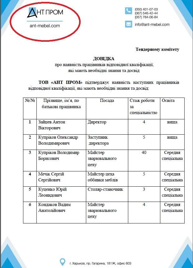 Закупівля парт для НУШ: як підрядник подолав дискримінаційні вимоги міськради Кропивницького - 2 - Закупівлі - Без Купюр